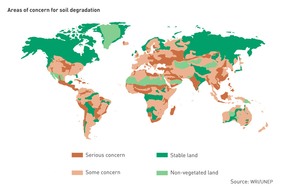 Soil degradation map